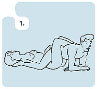 Sex Position - Illustrated
